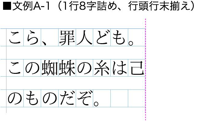 """図2 ごく一般的な日本語組版の例(例文は『蜘蛛の糸』芥川龍之介、青空文庫所収、以下図8まで同)<a href=""""#9""""><b>[*9]</b></a>。"""