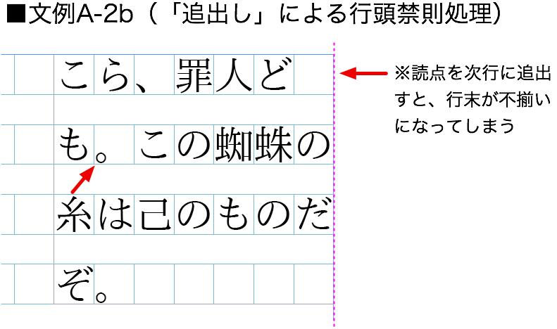 図4 句点が行頭に来ないように、句点の前1文字で改行してみる