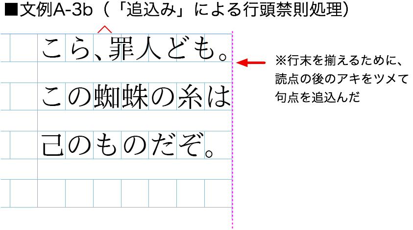 図7 追込みによる行頭禁則処理