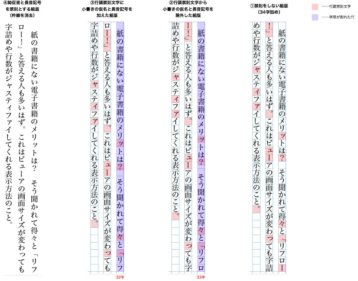 図9 行頭禁則の違いの比較(字詰め34字)