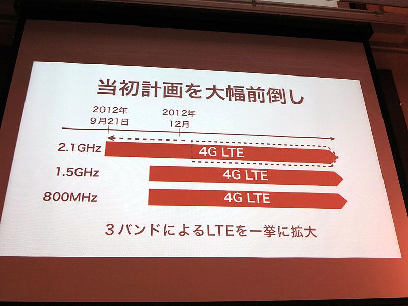 当初は2.1GHz帯、下り最大37.5Mbpsでスタート