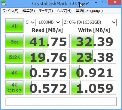 CrystalDiskMark3.0.1cの結果