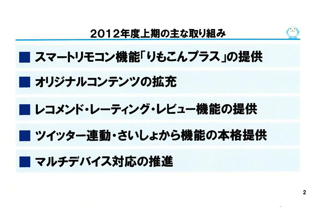 2012年度上期のおもな取り組み