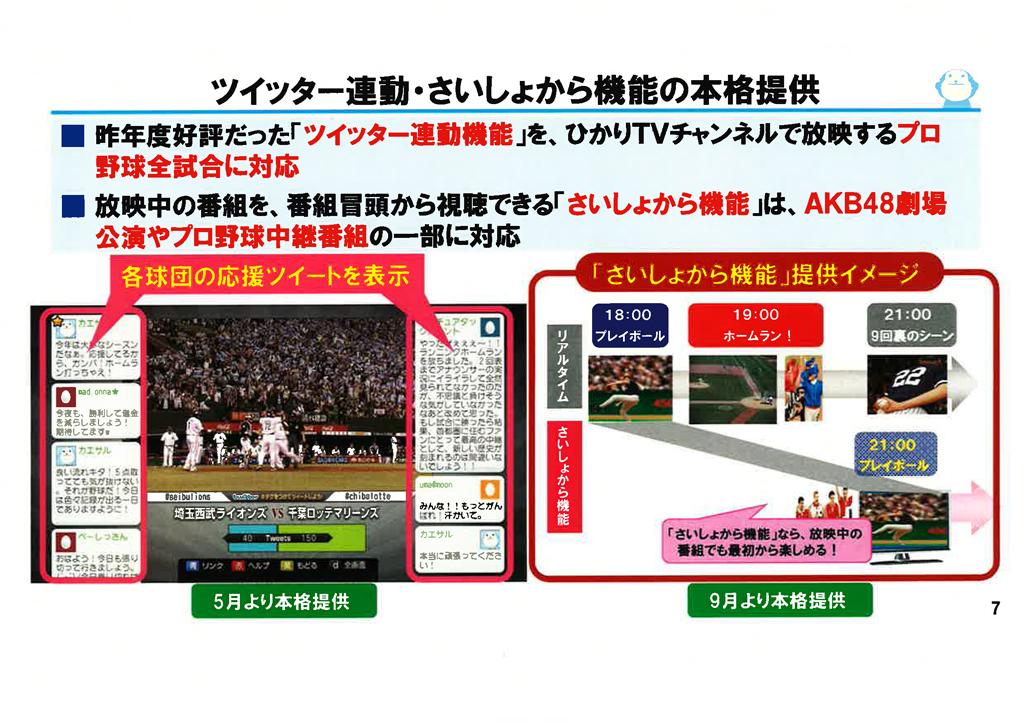 5月から野球中継はすべてツイッター連動機能を提供。25%がツイッター投稿画面(左)で視聴しているという