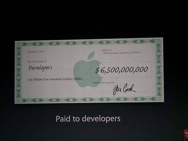開発者に支払った金額は65億ドルに達している