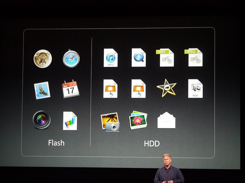 よく利用するアプリケーションは自動的にフラッシュに格納し、高速起動が行える。HDDにはあまり使わないソフトや大容量のデータなどを格納