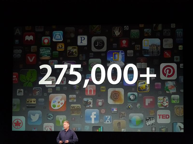 iPad用に開発された27万5000種類のアプリケーションはそのまま利用できる