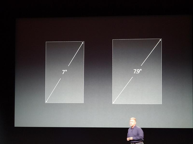 Androidの7型ディスプレイとiPad miniの7.9型を比較してみる