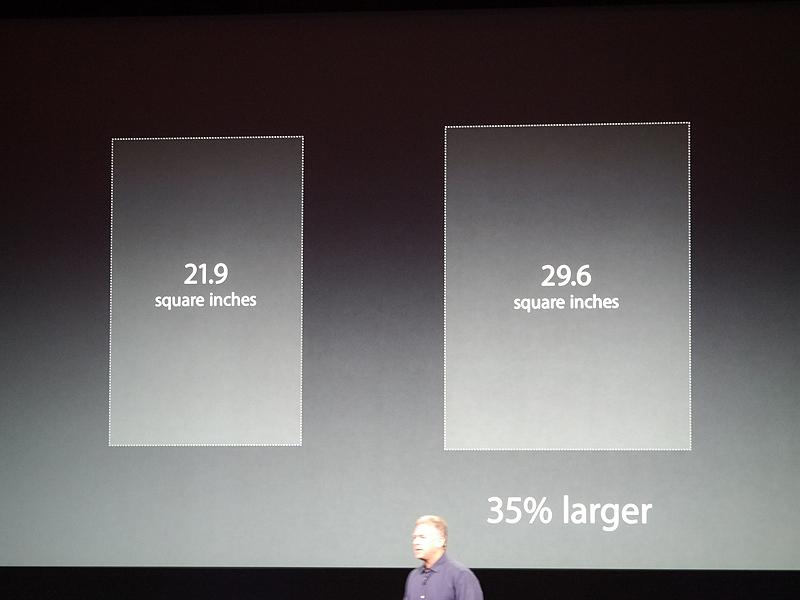 単純比較するとiPad miniのほうが35%大きい