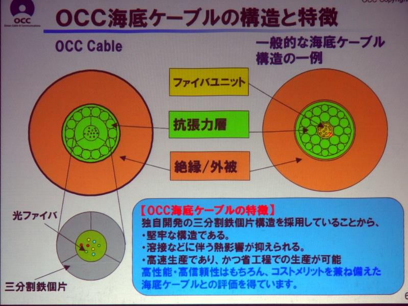 OCCで製造する海底ケーブルの構造