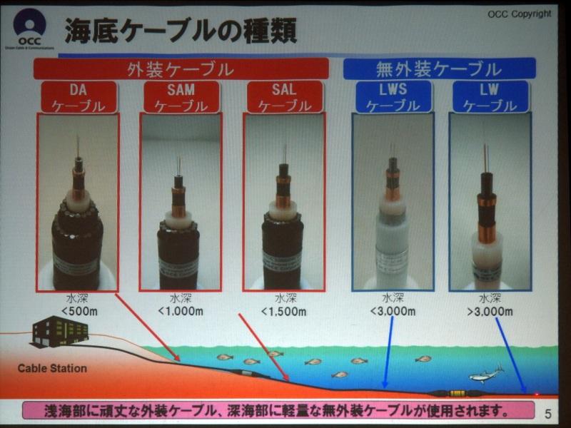 海底ケーブルの種類。太いケーブルは浅い場所に、細いケーブルは深い場所に敷設される