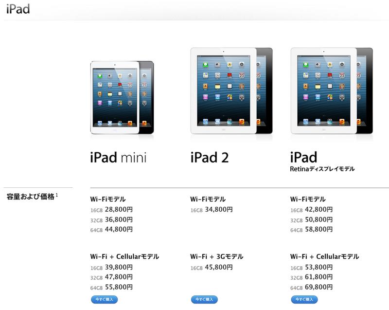 iPadモデルの比較ページでは「新しいiPad」は掲載されていない