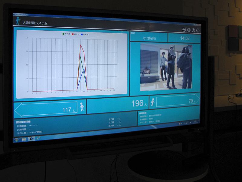 説明会会場に実際に展示された「Hello Counter」。Kinectの前を通った人の数を検知してくれる