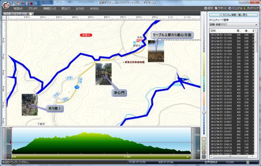 PC用地図ソフト「スーパーマップル・デジタル」での登山記録管理