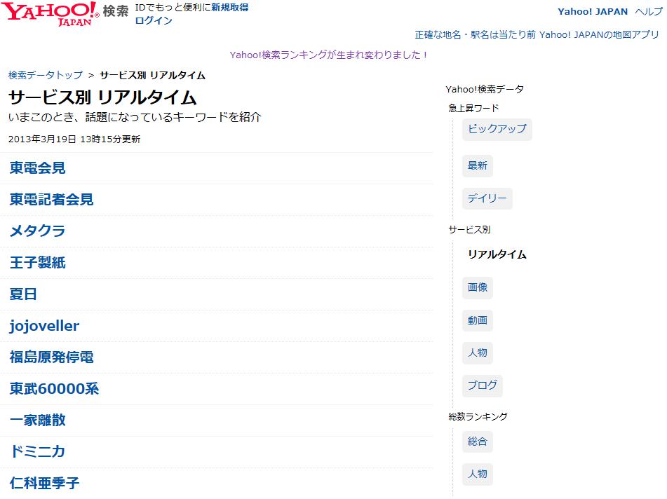 「リアルタイム」検索で多く検索されているキーワードのデータ