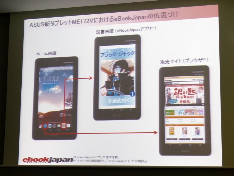 「ASUS MeMO Pad ME172V」国内向けモデルは、eBookJapanとのコラボ仕様となる