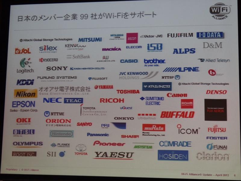 Wi-Fi Allianceには多数の日本企業も参加
