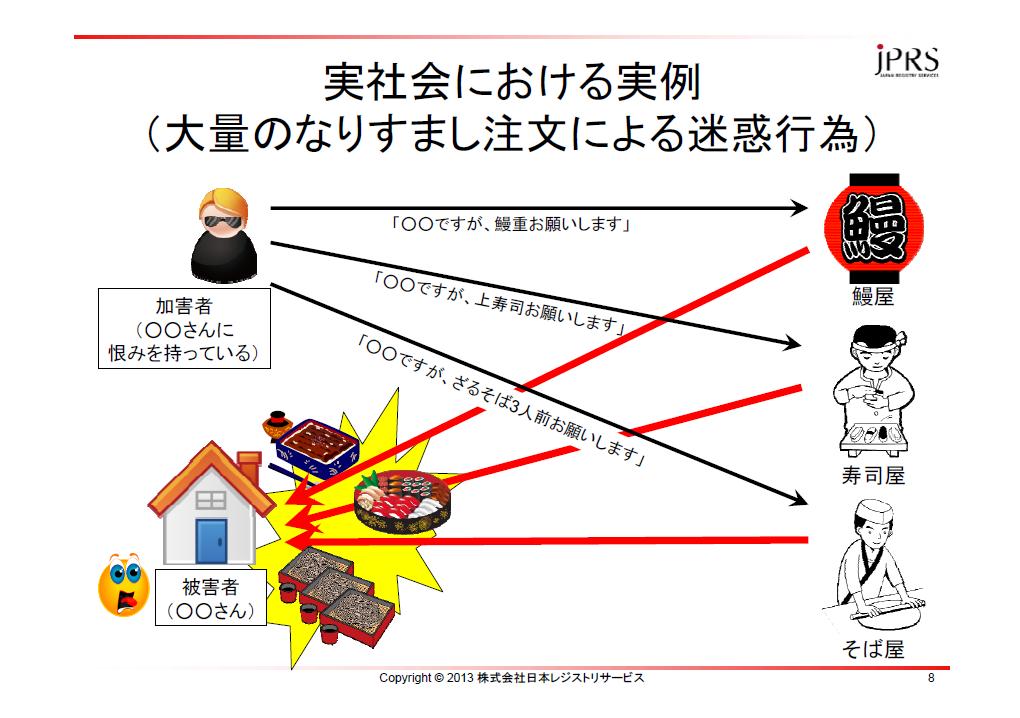 攻撃手法のイメージ図:なりすましによる迷惑行為の例