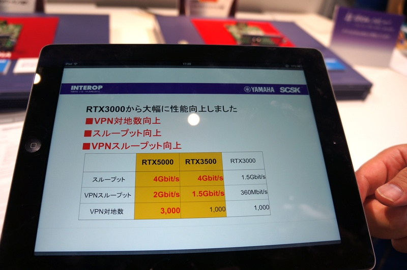 RTX5000/3500の紹介