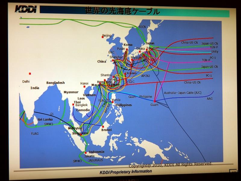 日本周辺の海底ケーブル