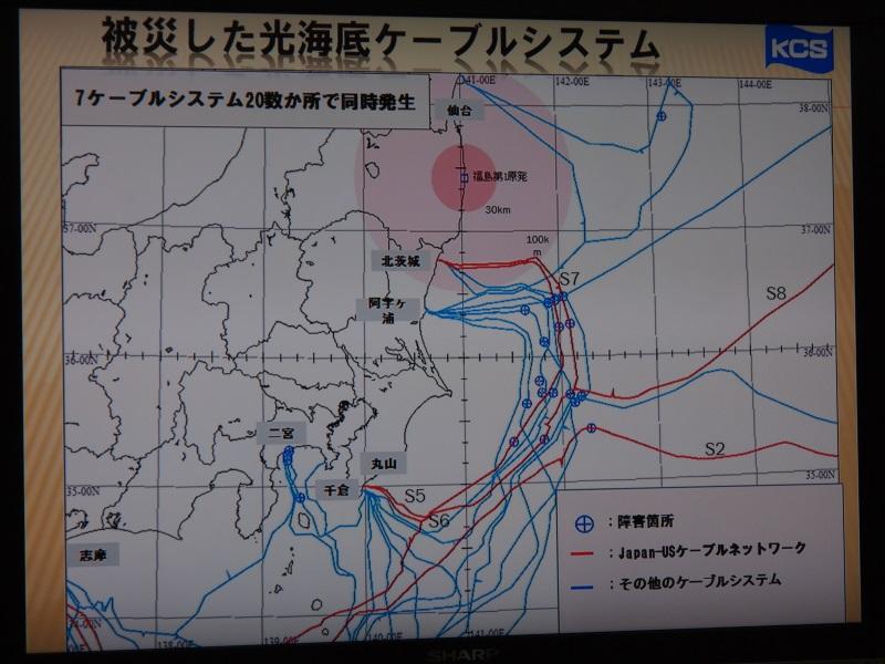 東日本大震災では二十数カ所の障害が同時に発生