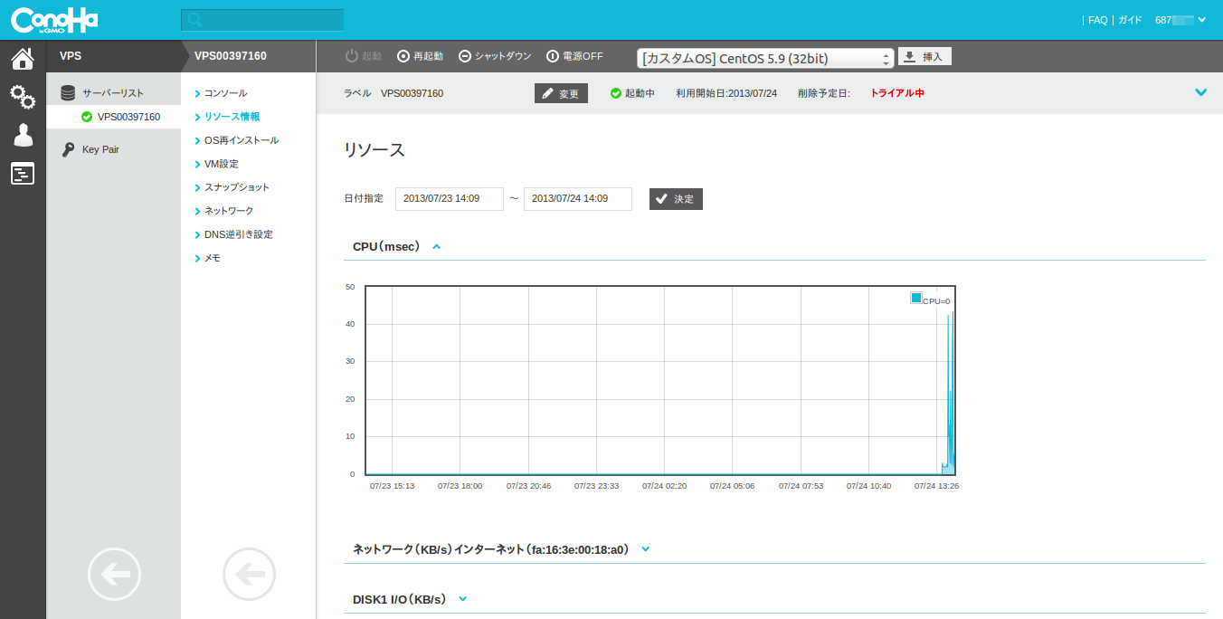CPUやネットワークI/O、ディスクI/Oの負荷をグラフで表示する「リソース」