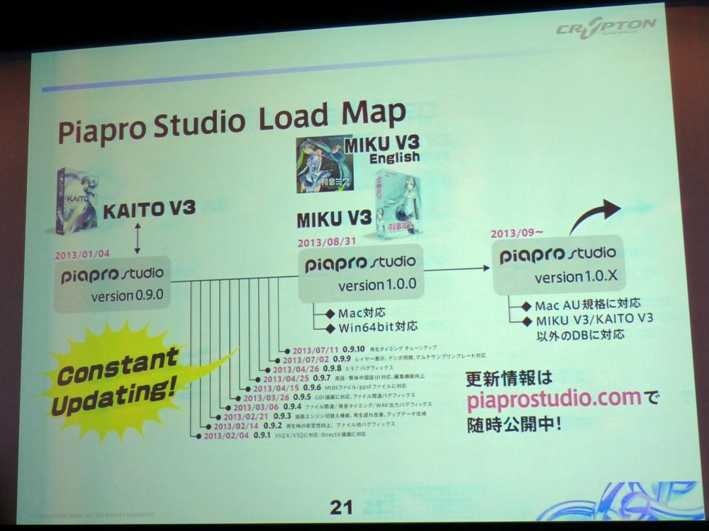 「Piapro Studio」のロードマップ。「Piapro Studio」はこれまで「KAITO V3」向けにバージョン「0.9.0」が提供されていたが、「初音ミク V3 ENGLISH」で提供するバージョン「1.0.0」となり、MacおよびWindows 64bitに対応した。さらに、9月以降にリリースするバージョン「1.0.x」で、「初音ミク V3」「KAITO V3」以外のデータベースにも対応していく予定