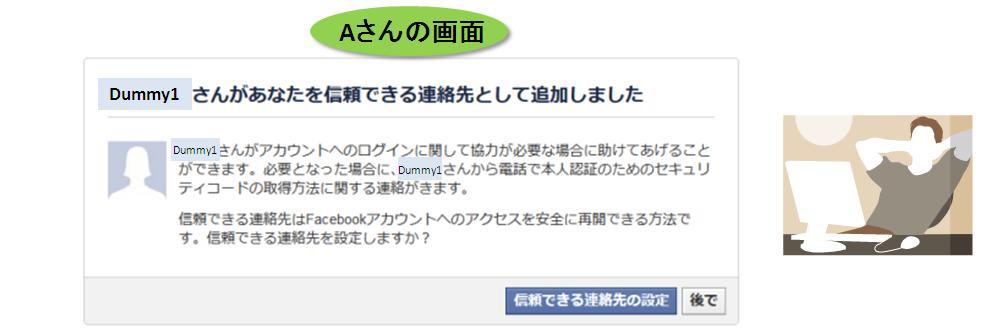 Facebook上の「友達」が、自分を「信頼できる連絡先」に設定した時の通知(IPAの発表資料より)