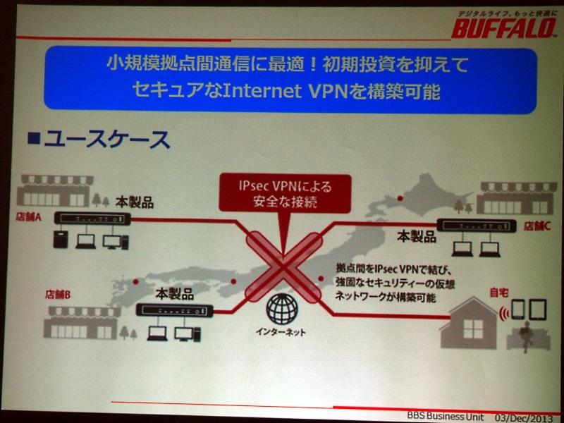 IPsecによる拠点間接続VPNの構築が可能