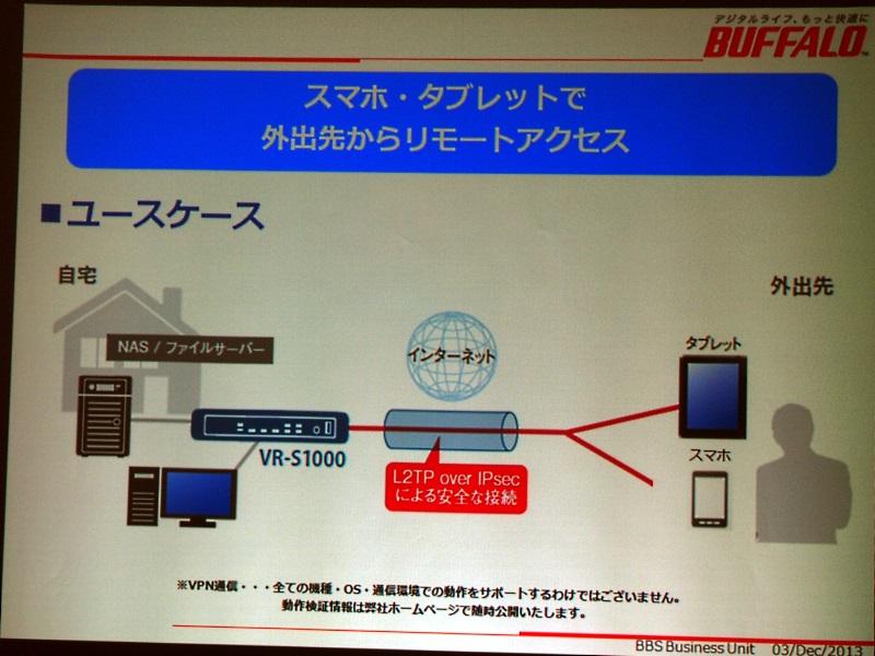L2TP/IPsecによるリモートアクセスにも対応