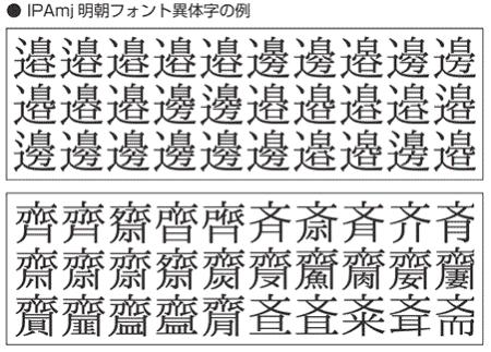 「IPAmj明朝」の異体字の例。渡辺の「なべ」と斉藤の「さい」