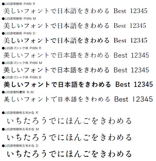 上位版「一太郎2014 徹 プレミアム」に同梱される「字游工房フォント」10書体
