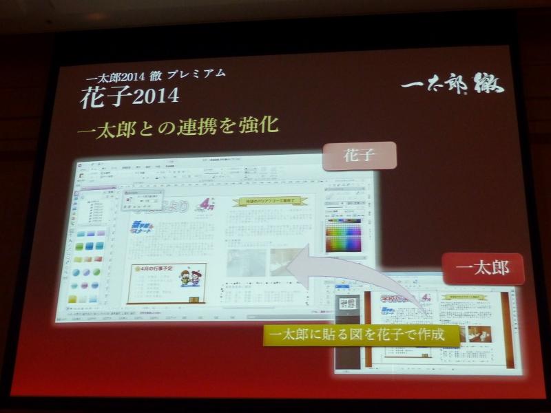 グラフィックソフト「花子2014」では、一太郎との連携を強化