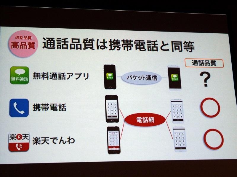電話網を利用するため通話品質は携帯電話と同等