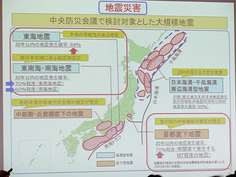 今後予測されている大規模地震