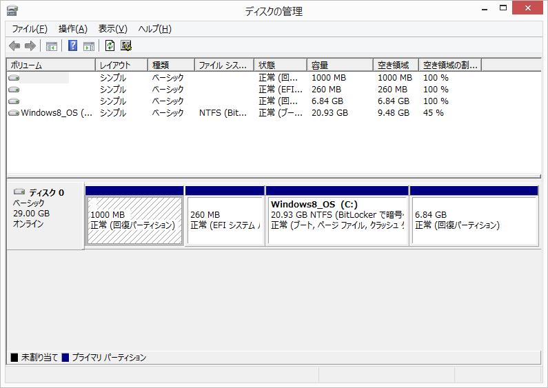 32GB版のMiix 2 8のストレージの構成。Cドライブには20.93GBほどの容量が確保されているが、OSやアプリケーションによって空き容量は9GB前後
