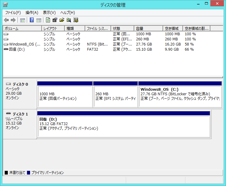 約7GBが解放され、トータル27.76GBに増加。秋用炉湯も16GBほど確保できる