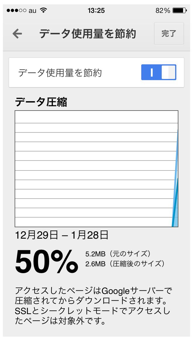 「データ使用量を節約」画面