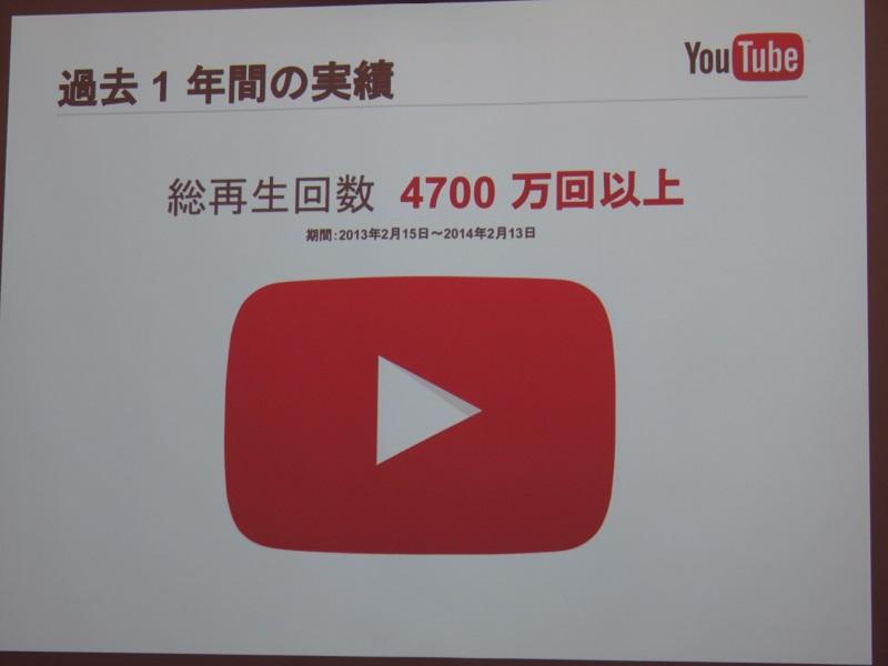 制作された動画の再生回数合計は4700万回以上に
