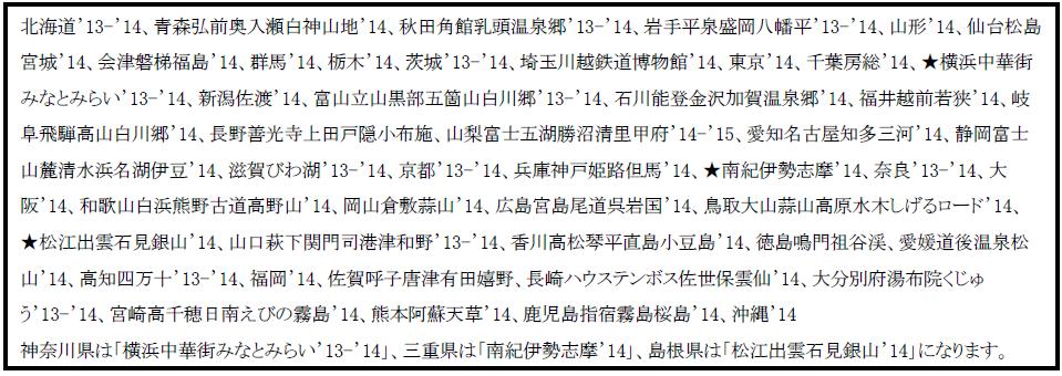 「るるぶ情報版」の47都道府県ラインナップ