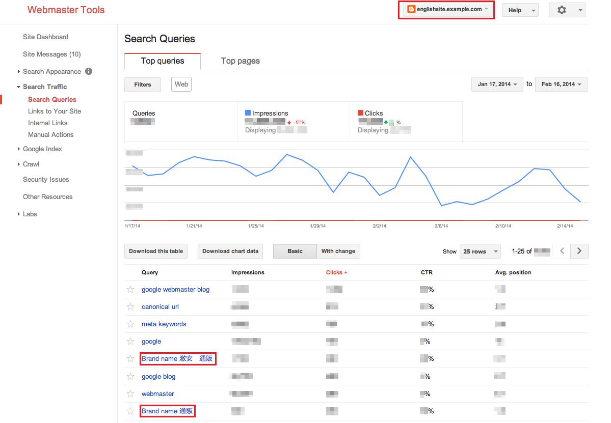 Googleの「ウェブマスター ツール」で、不審な検索クエリが発生していないか確認できる