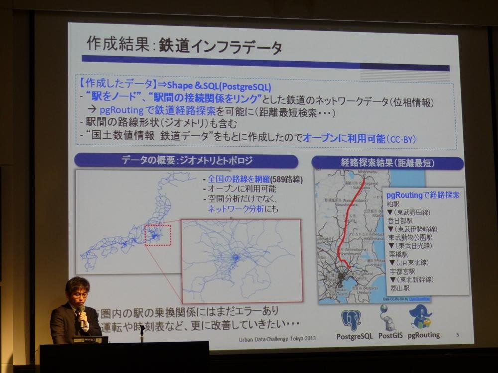 pgRoutingで経路探索が可能(「鉄道インフラデータ」)