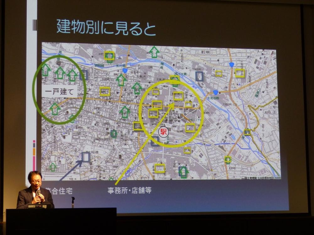 犯罪の手口を建物別に分類(「平成25年4月~11月八王子市内侵入窃盗データ」)