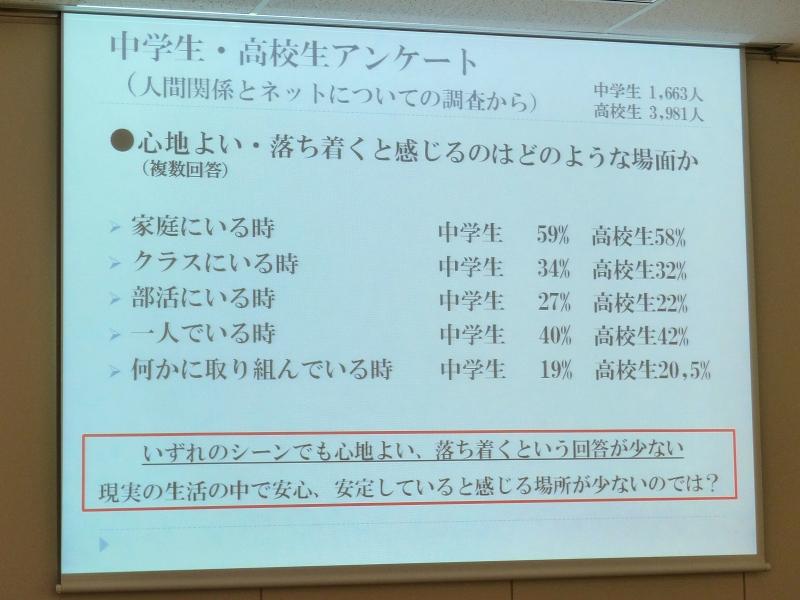 """エンジェルズアイズが埼玉県の複数校で調査した結果から、遠藤氏は、現実生活の中で子供たちが安らぐ場が少なくなってきいるという印象があり、ネットが子供たちの居場所として大きくなってきていると指摘する。東京都が2月に発した@@link /docs/news/20140225_636756.html 青少年のネット依存を予防するための緊急メッセージ@@の影響について、子供から一律に""""居場所""""を取り上げてしまう流れが生まれかねないとの懸念も示していた"""