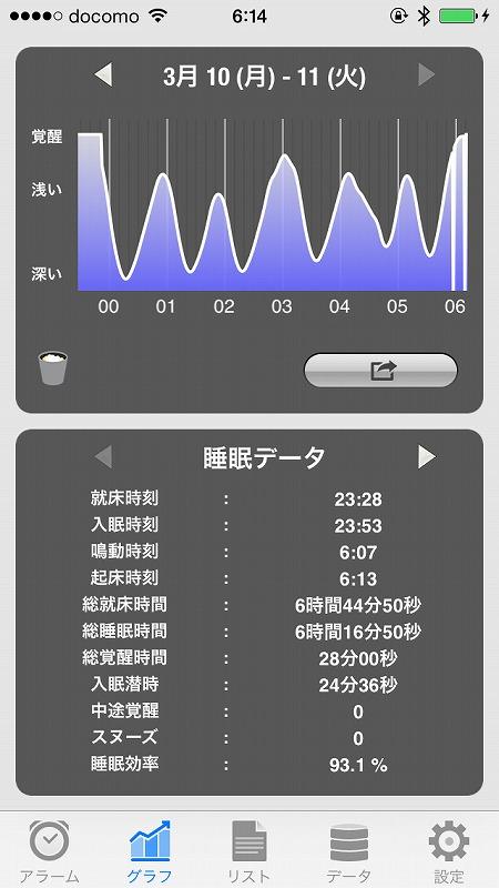 目覚ましを止めると睡眠データが表示される。下段は横にスライドさせると情報が切り替わる