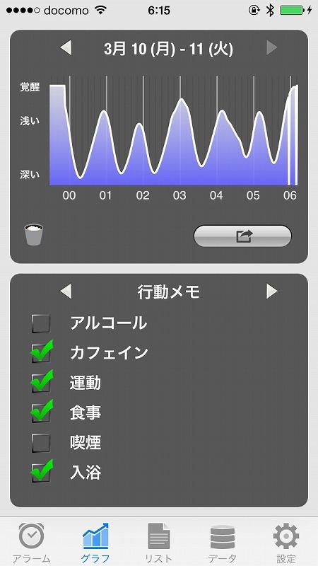目覚まし設定時に記録できる行動メモ。この画面でもチェックできる。いずれも睡眠に影響するものばかりで、設定から自分でも追加可能