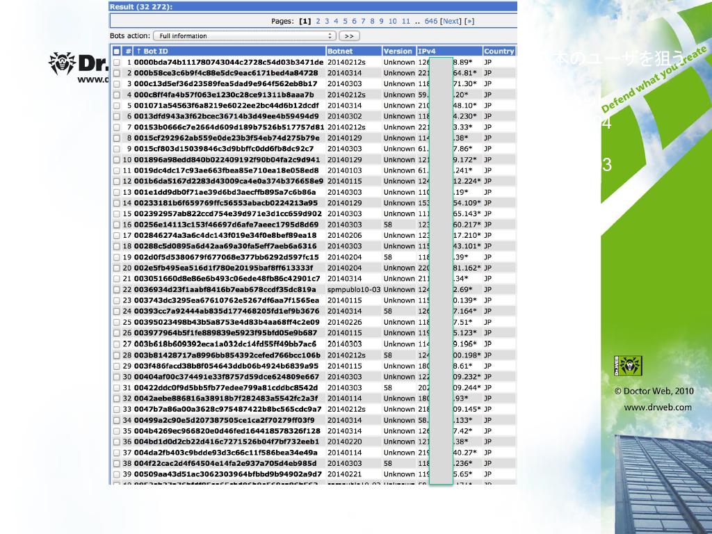 Doctor Webが解析したボットネットのリストの例