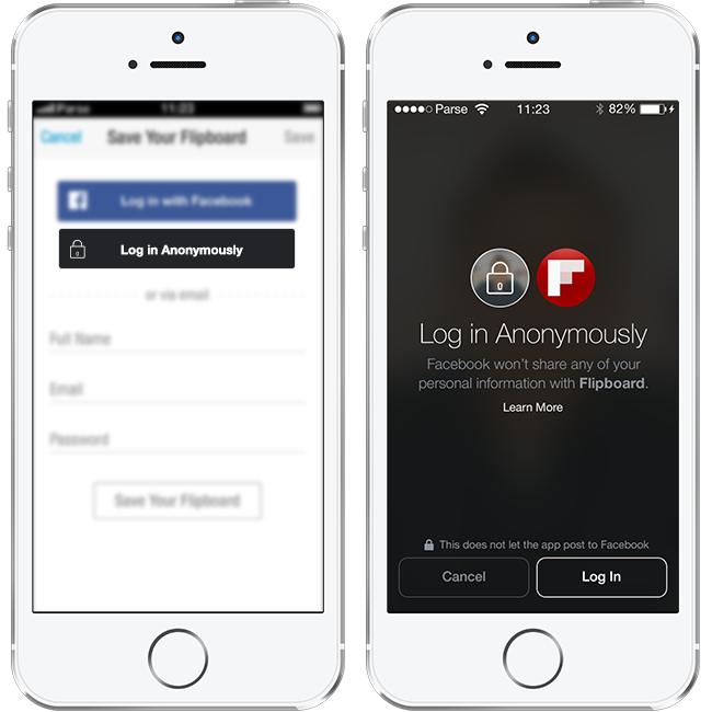 「匿名ログイン」ボタンとログイン画面