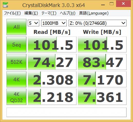 CrystalDiskMark 3.0.3aの結果。左がDS713+、右がDS414。1台のPCからのアクセスではほぼ互角