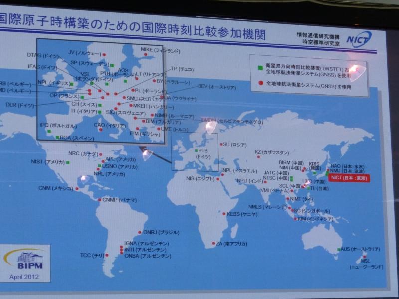 各国の国際時刻比較参加機関